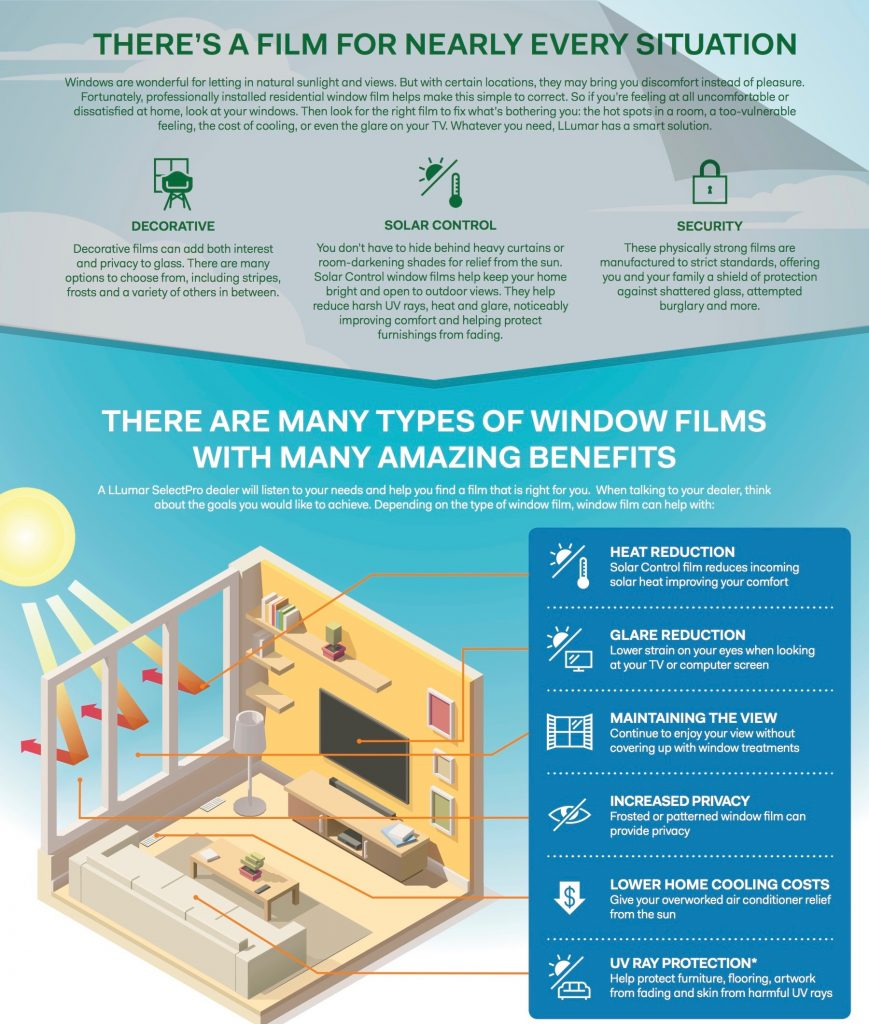 Considering Window Film? Check Out This Home Window Film Buyer's Guide 2
